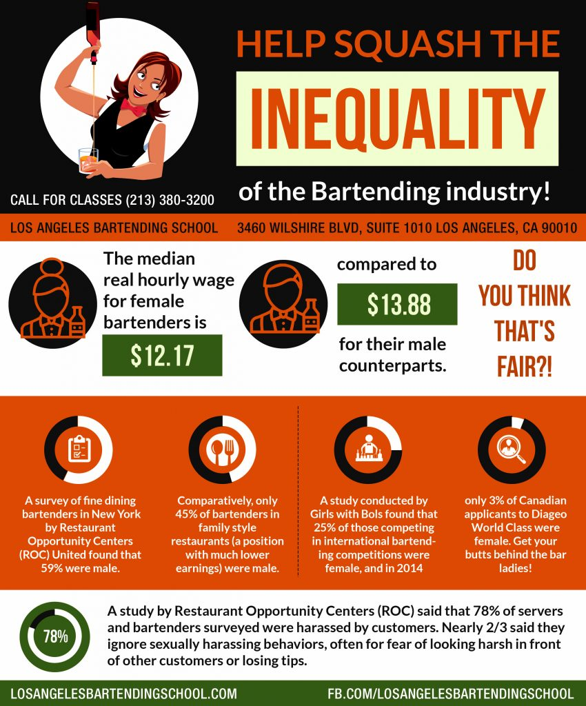 Bartending Inequality Infographic